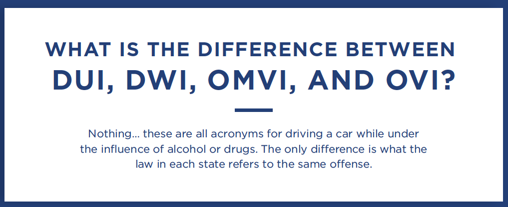 Infographic illustrating the difference between DUI, DWI, OMVI, and OVI.